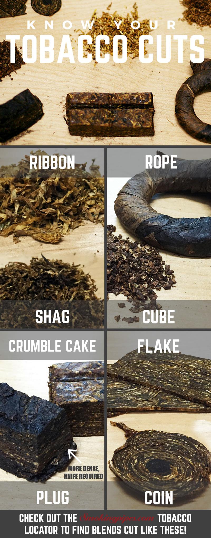 Types of Tobacco Cuts at Smokingpipes.com & smokingpipes.com | Pipe Tobacco