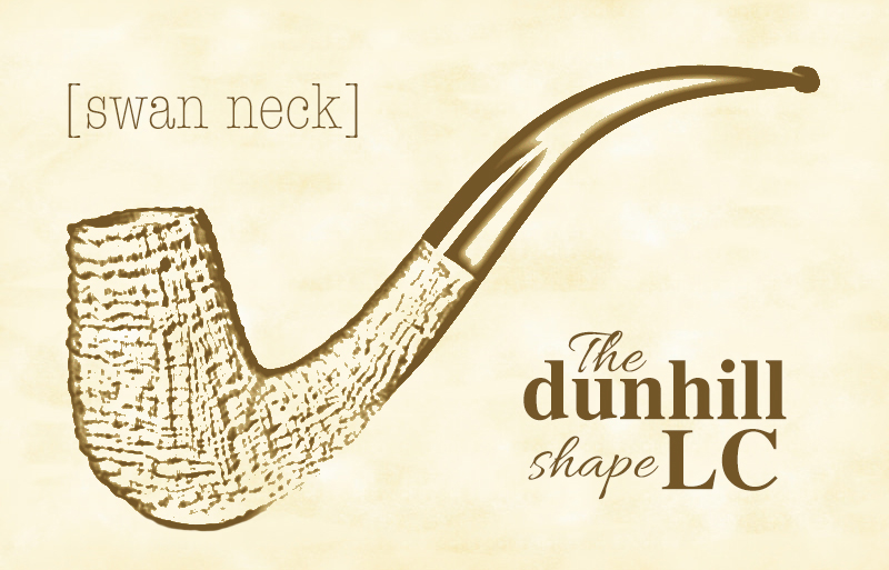 A History Of The Dunhill 'LC'